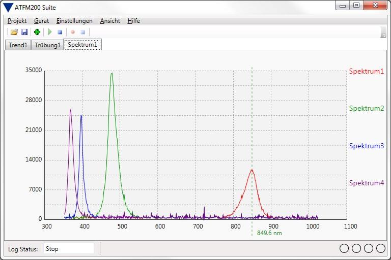 Aquasant Spektral-Fluoreszenzmeter spektromex® SUITE Software